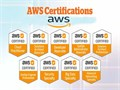 Amazon AWS certification 100 Guaranteed Pass Without Exam in 3daysYou will be certified within