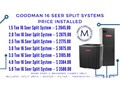Goodman Air Conditioners 16 SEER R410a Split Central Systems 10 Years Warranty Price Installed In Mi