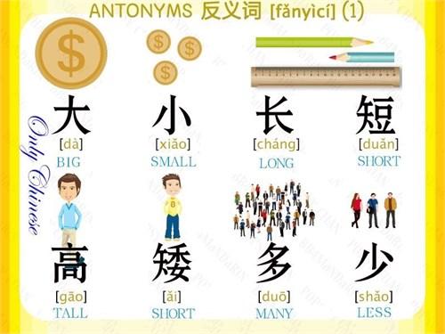 beginning Chinese class